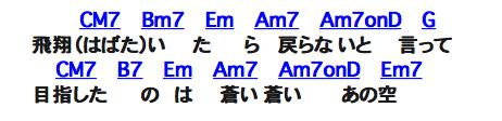 スクリーンショット 2015-04-06 20.14.48