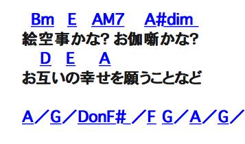 スクリーンショット 2015-04-14 10.26.17
