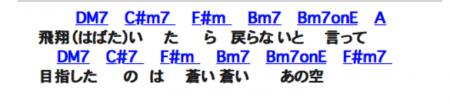 スクリーンショット 2015-04-20 13.21.51