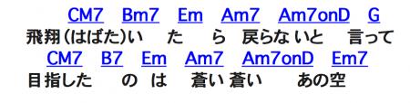 スクリーンショット 2015-05-09 14.56.36