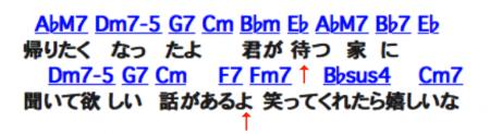 スクリーンショット 2015-05-11 19.51.41