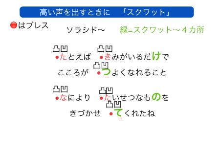 スクリーンショット 2015-05-19 17.23.04