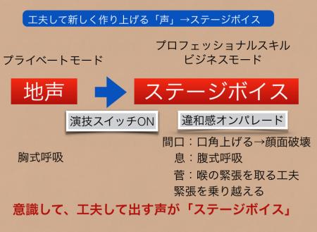 スクリーンショット 2015-09-06 19.15.40