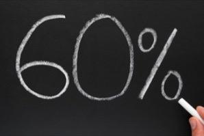 54) そんなに大声で歌わないで。Let's go 60%!