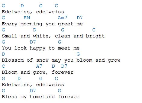 【課題曲】Edelweiss